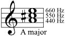 Musical notation: Triad in A major